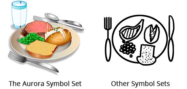 dinner symbol set